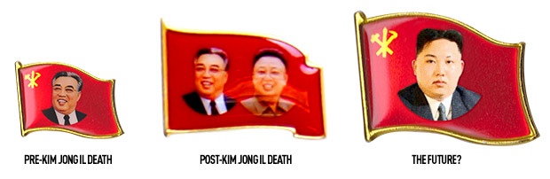 The evolution of the North Korean loyalty badge