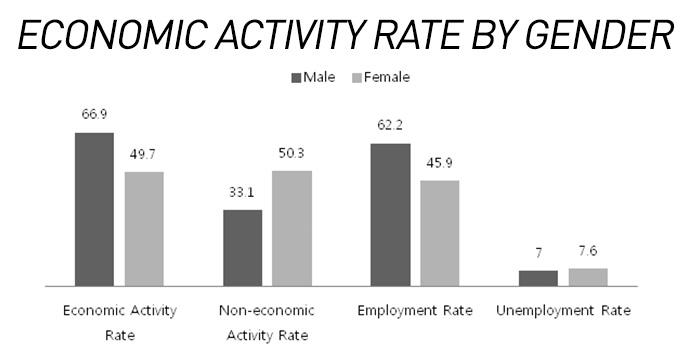 infographic-female-defectors-in-south-korea-7