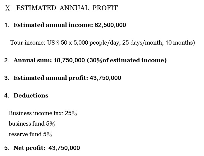 estimated-profit-masik-ski-resort