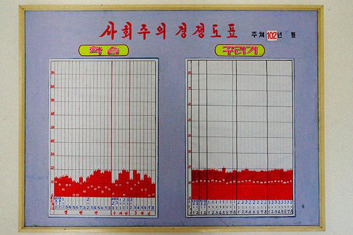 Kim Jong Suk Middle School 9