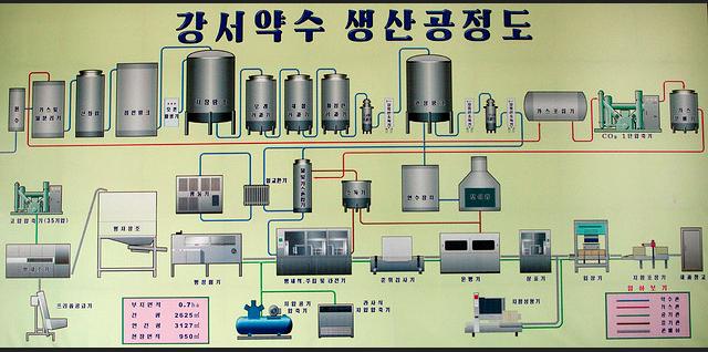 NorthKoreaNuclear