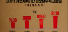 Behind North Korea's official economic numbers